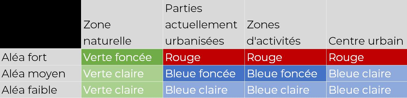 Tableau Aléa